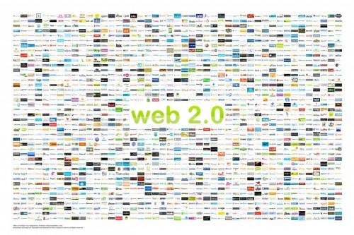 World of Web 2.0